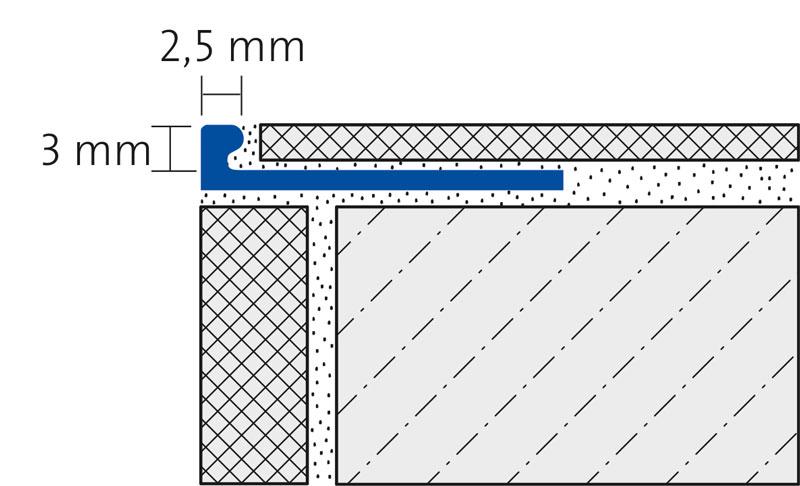 ALU FLEX-PROFIL 3mm biegbar, silber eloxiert, Länge 250cm